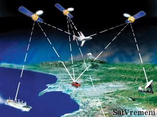 навигационные системы россии